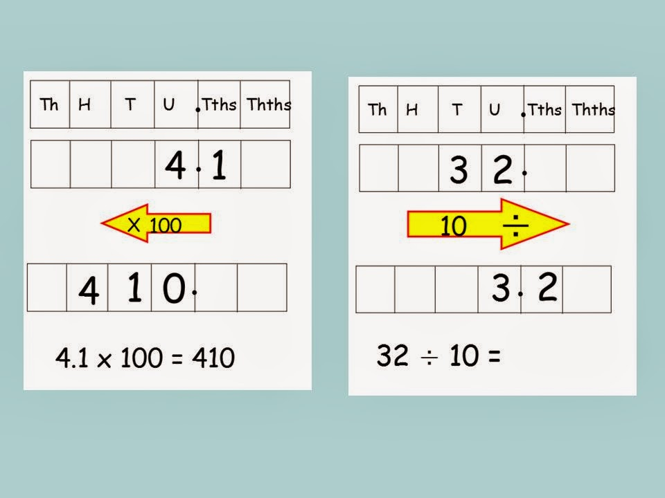 Dividing Decimals by 10, 100, & 1000 - YouTube