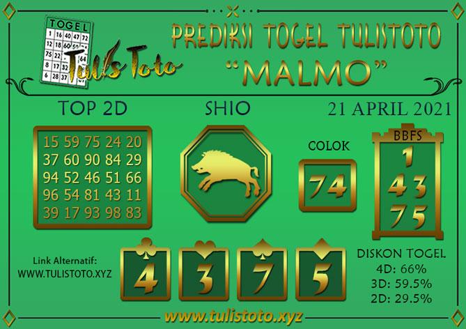 Prediksi Togel MALMO TULISTOTO 21 APRIL 2021