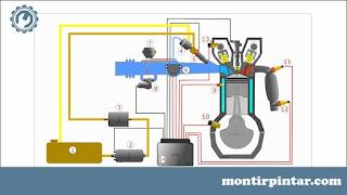 unit kompetensi teknik ototronik