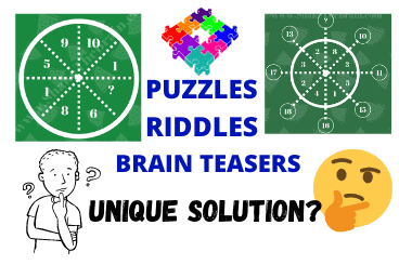 Should Puzzles, Brain Teasers or Riddles have unique solution?