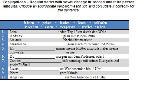 study german online regular verbs with vowel change in second and third person singular. Black Bedroom Furniture Sets. Home Design Ideas