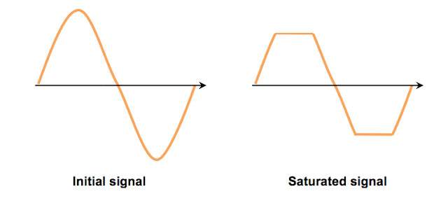 Saturation electric guitar signal