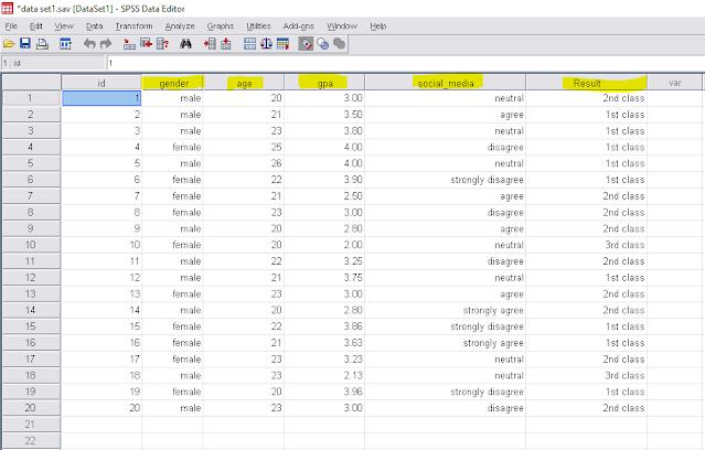 univariate analysis using spss