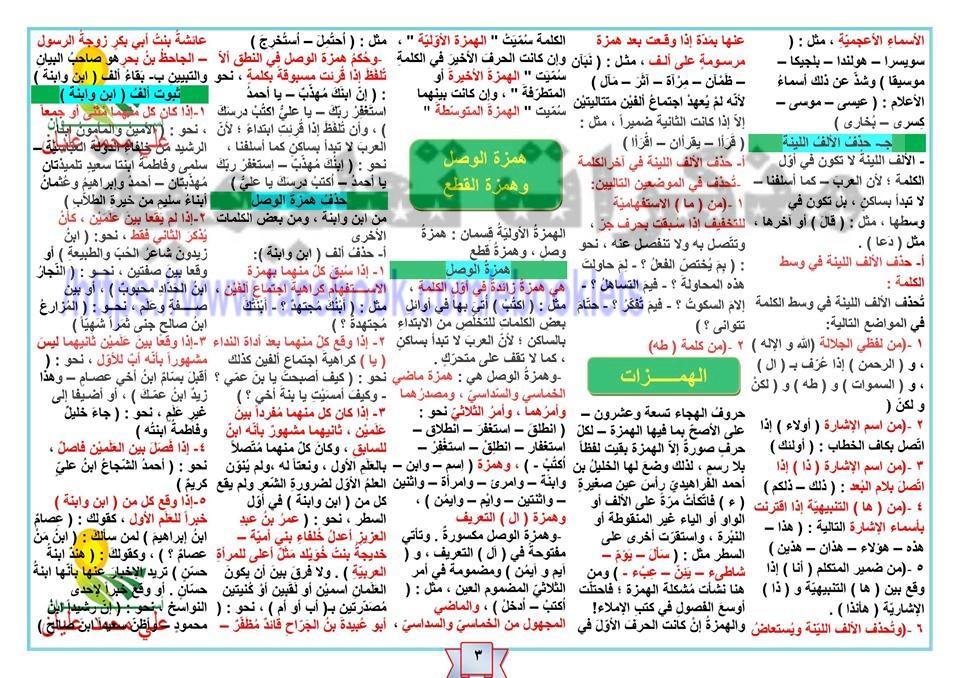 حصري وعاجل وهام افضل تجميعة قواعد الاملاء لجميع المراحل الدراسية من مستر على محمد عليان فى 7 ورقات