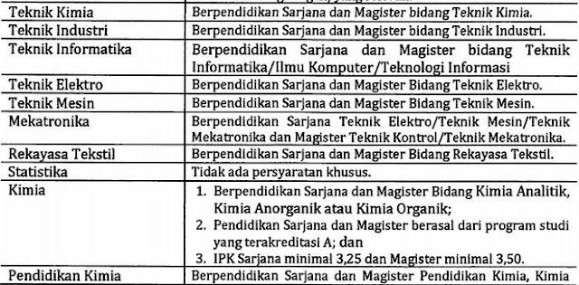 Penerimaan Dosen Tetap Reguler Universitas Islam Indonesia