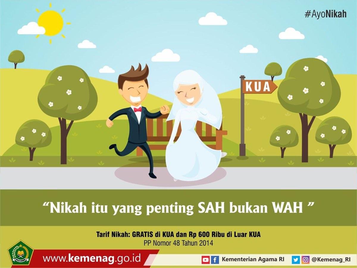 Cara dan Syarat Mengurus Pernikahan di KUA - Menikah Muda