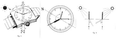 """""""Punto cardinales. El reloj como una brújula"""""""