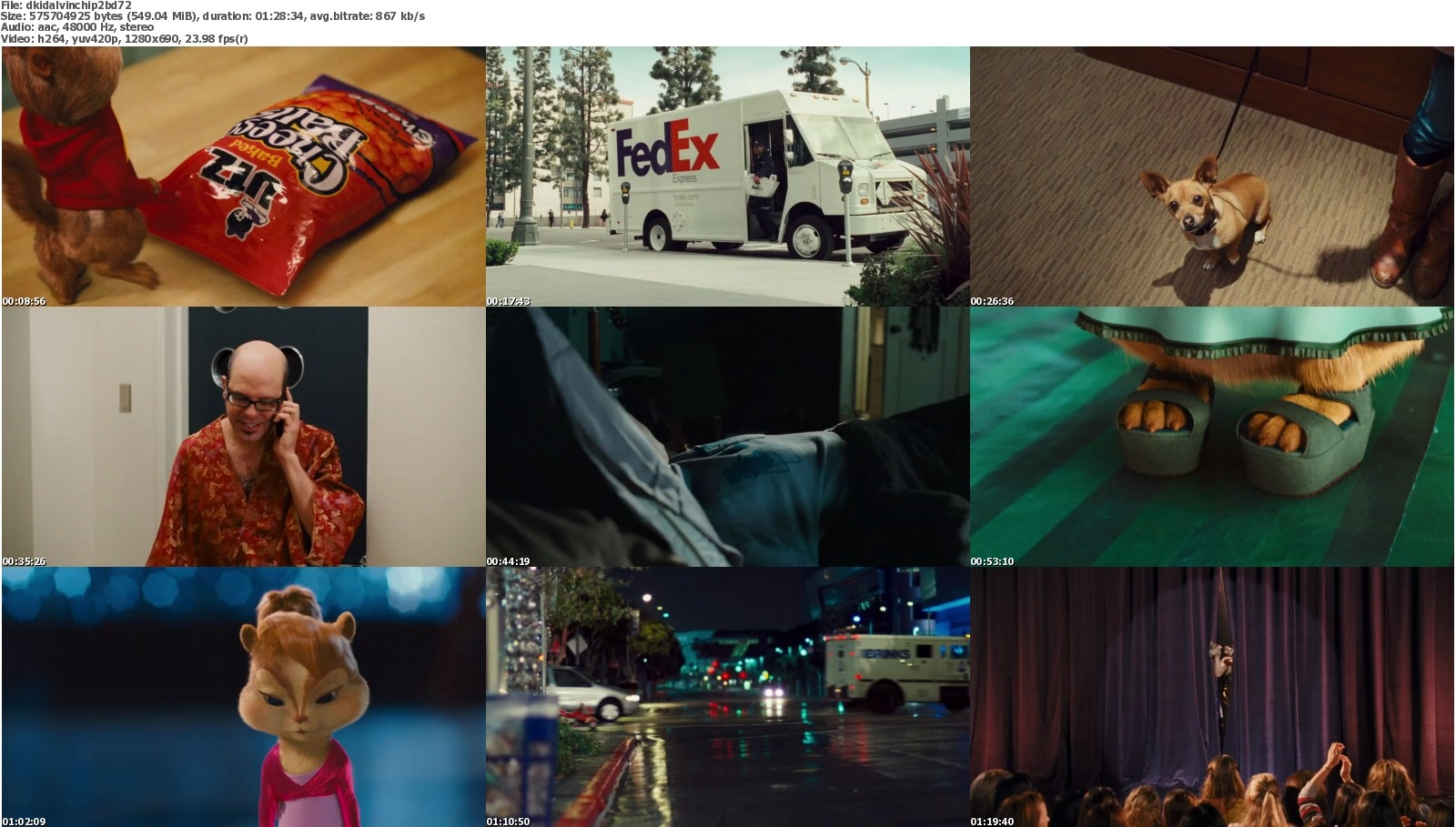 Download film alvin and the chipmunks the squeakquel - Tokko