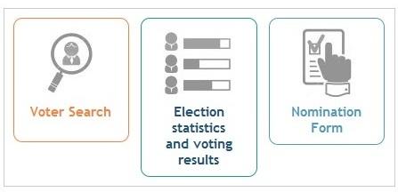 http://www.maxnewinfo.blogspot.in/2014/09/maharashtra-elections-results.html