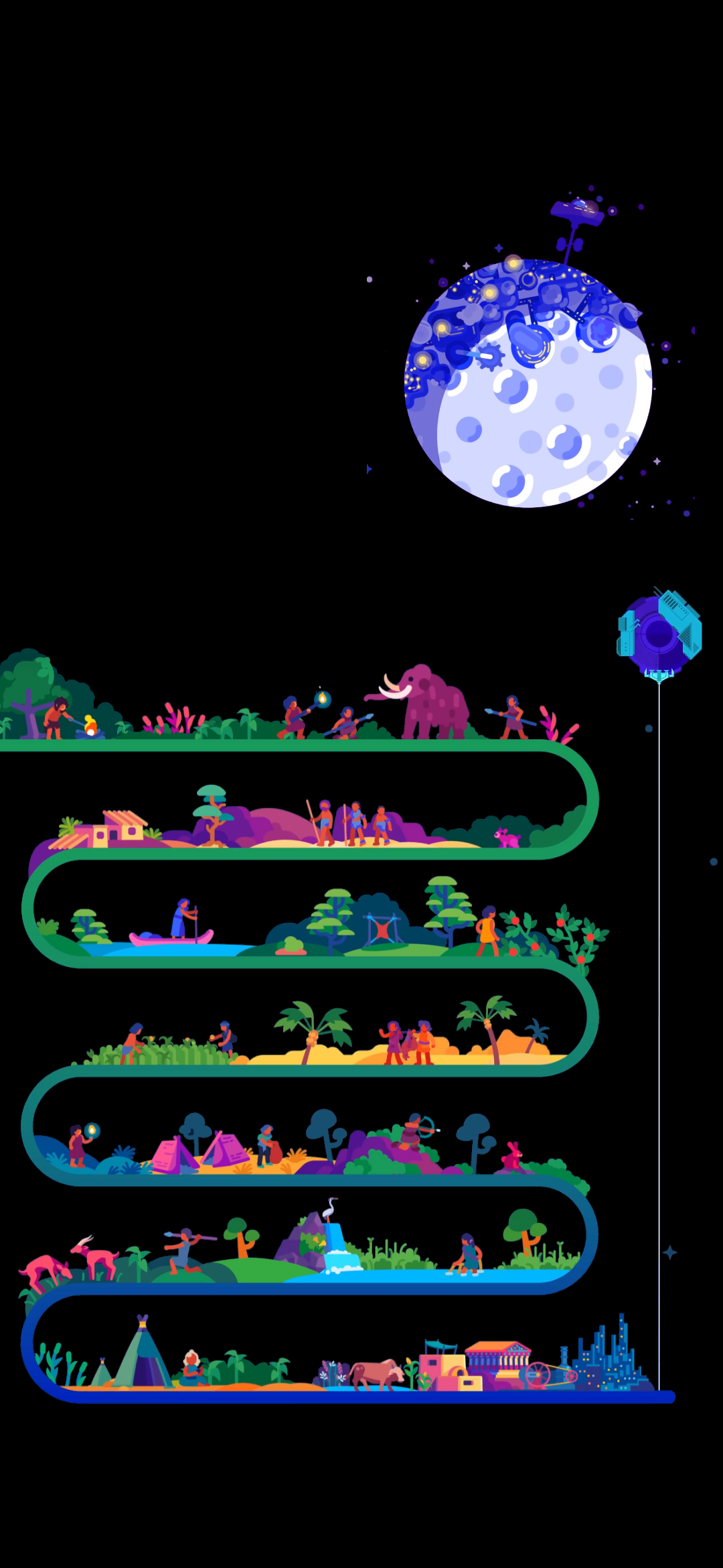 Kurzgesagt  The Human Era wallpaper amoled