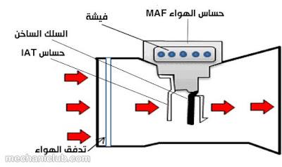 دور حساس الهواء MAF وعلامات تعطله !