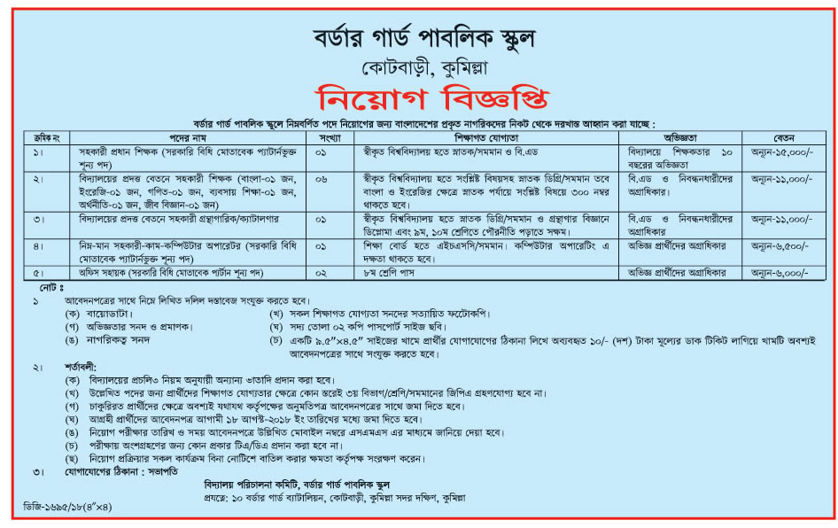 Border Guard Public School Job Circular 2018