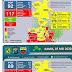Data Update/ Terkini Penyebaran Covid-19 Kota Medan, Sumut per Jumat 08/05/2020