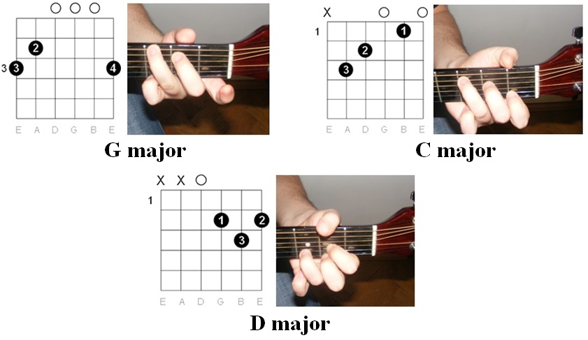 Harmonica harmonica tabs johnny cash : Banjo : banjo tabs johnny cash Banjo Tabs and Banjo Tabs Johnny ...