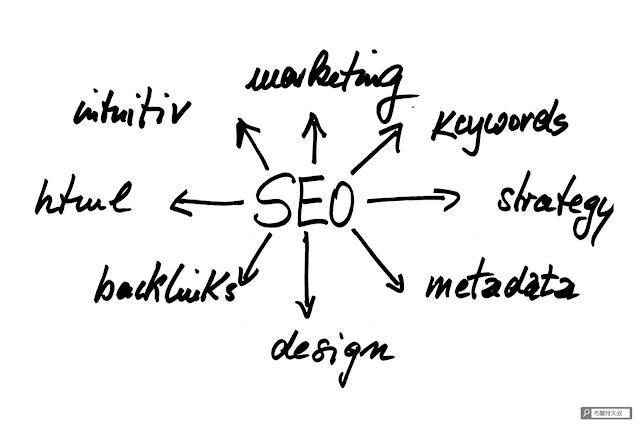 【Blogger】善用 Google Search Console 加速網站曝光效率 (網站、部落格都適用) - Search Console 幫忙做好 SEO 搜尋引擎優化