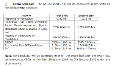 AFCAT 1 2019 Notification