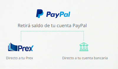 cómo cobrar dinero paypal en Uruguay