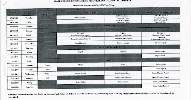 AP Schools SA I Summative Exams Time Table /Schedule 2019