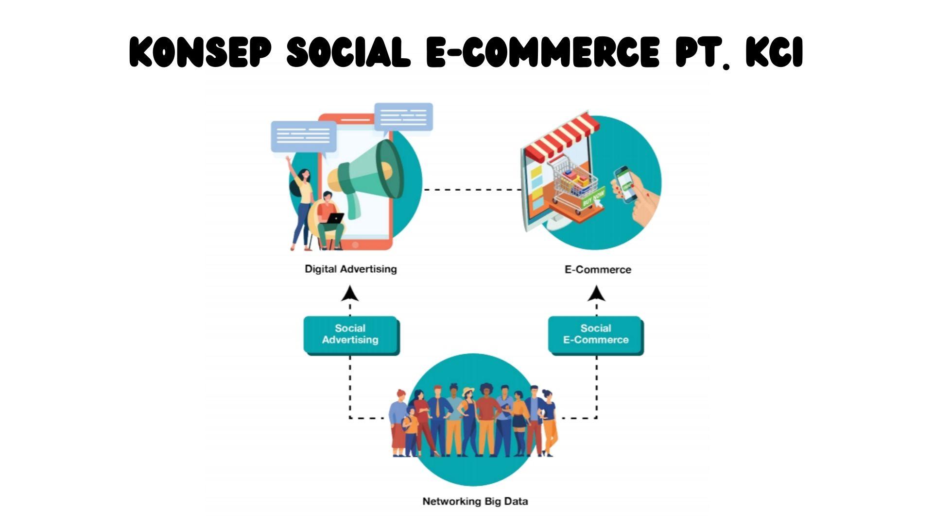 Konsep Social E-commerce PT. KCI