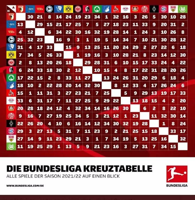 2021/22 Bundesliga Fixtures: Gladbach vs Bayern for the opener