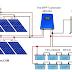 لماذا يتم استخدام نظام 24 و48 فولت بدلاً من 12 فولت للمنظومات الشمسية الكبيرة