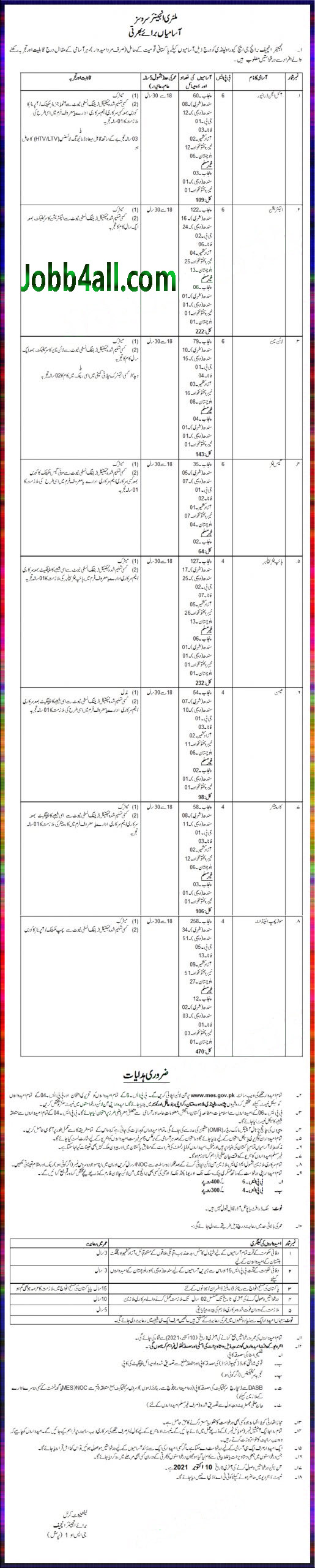 MES September Jobs 2021 Military Engineering Services | www.mes.gov.pk
