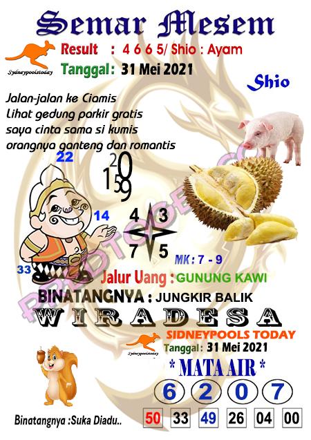 Syair Semar Mesem Sdy Senin 31 Mei 2021