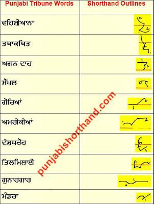 07-october-2020-punjabi-tribune-shorthand-outlines