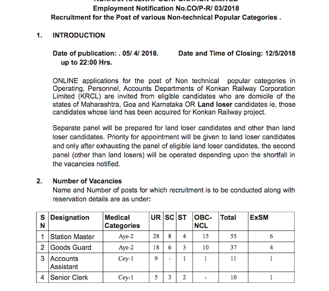 Konkan Railway RRB NTPC 2018 Recruitment Notification PDF Download