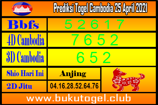 Prediksi Kamboja 25 April 2021