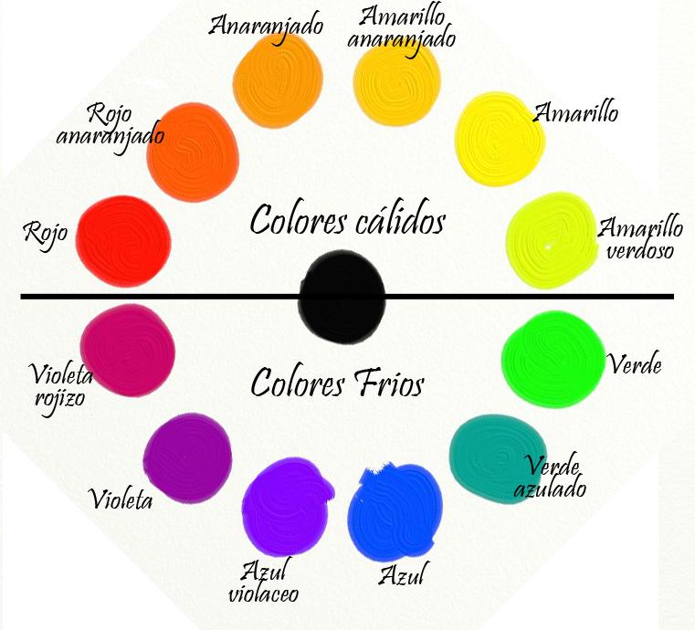 Mi clase de 3 b colores fr os y colores c lidos - Gama de colores calidos ...