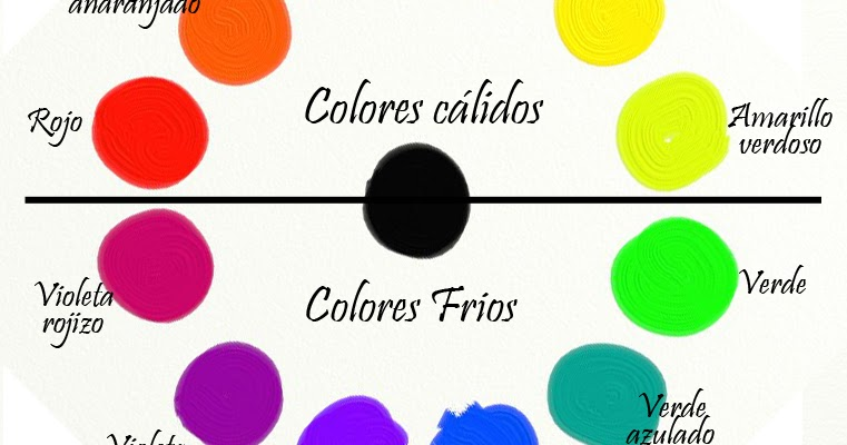 Mi clase de 3 b colores fr os y colores c lidos - Gama colores frios ...