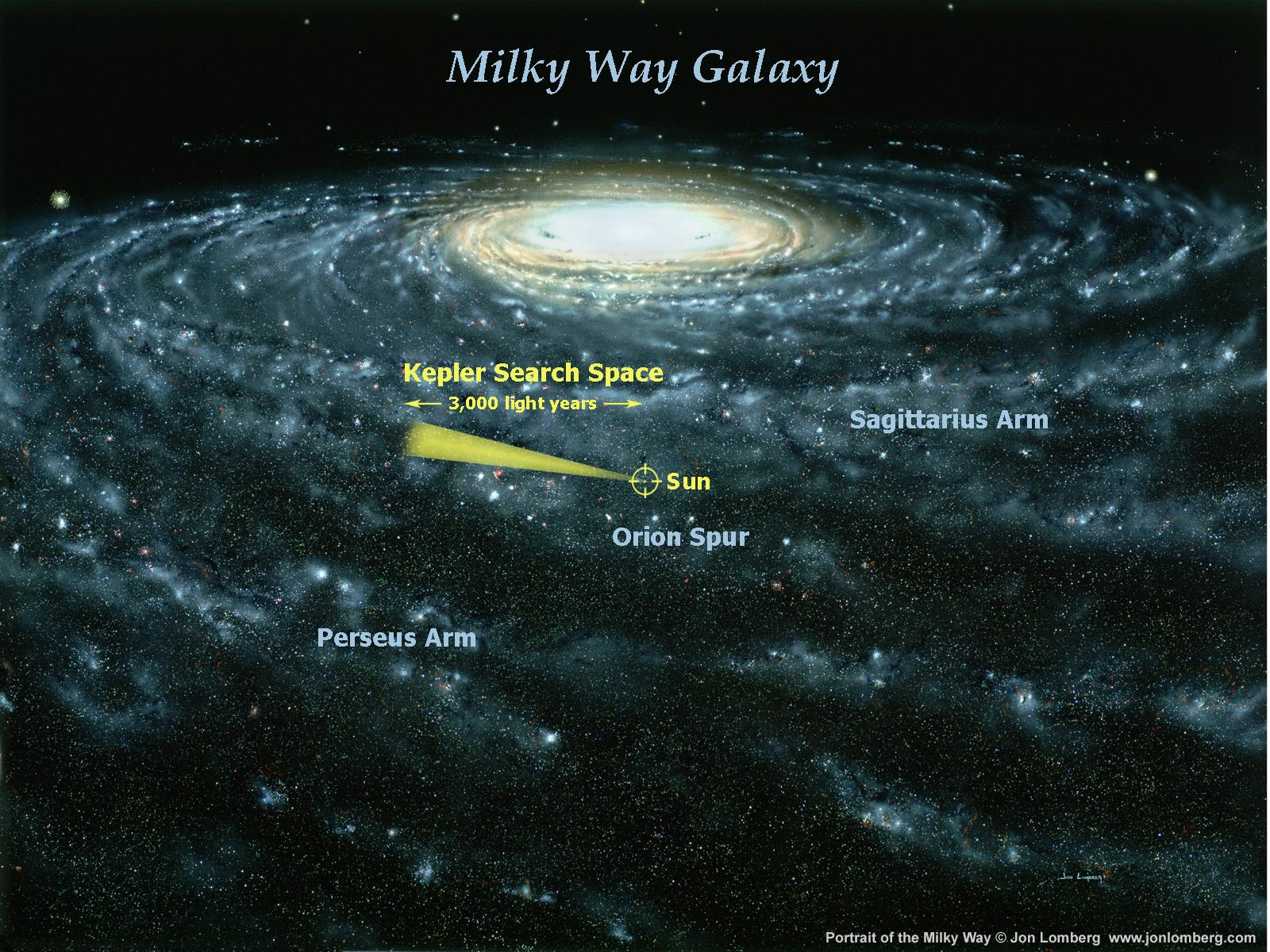 Astrology startalk from tim rubald the milky way galaxy is organized into spiral arms of giant stars that illuminate interstellar gas and dust our sun is in a finger called the orion spur geenschuldenfo Images