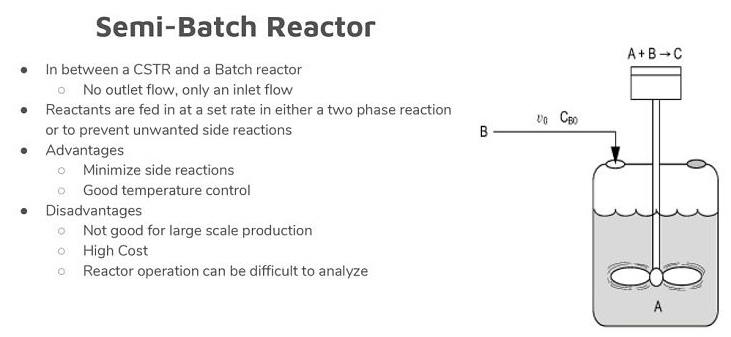 Definición de un reactor semi-continuo o semi-batch