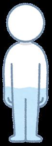 体内の水分量のイラスト4