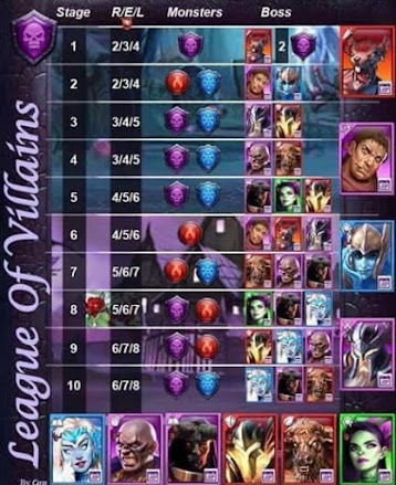 Stage Guide for League of Villains Event in Empires & Puzzles
