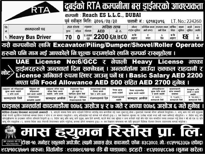 Jobs in Dubai for Nepali, salary Rs 67,780