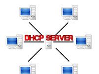 Pengertian Cara Kerja DHCP Server Beserta Fitur dan Manfaat Kerugian