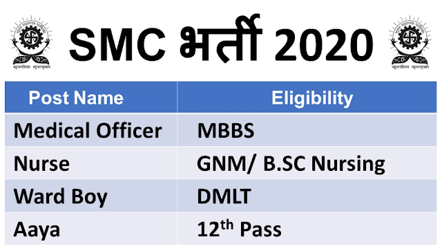 Surat Municipal Corporation Recruitment 2020 – 262 Staff Nurse, Wardboy & Aaya Posts