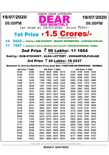 Lottery Sambad Dear 500 Monthly Lottery Results 18-07-2020 Sikkim State Lotteries