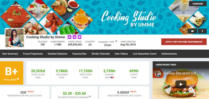 Cooking Studio by Umme YouTube Channel