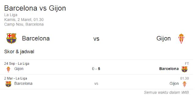 Prediksi Skor Barcelona vs Sporting Gijon | Polisibola.com