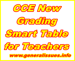 CCE-New-Grading-Smart-Table-for-Teachers
