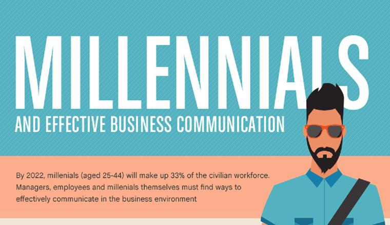Millennials & Effective Business Communication #infographic