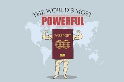 Index of Most Powerful Passport