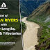List of Indian Rivers with their lengths, Origins and Tributaries