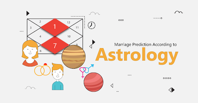How Astrology Can Help Make Marriage Predictions