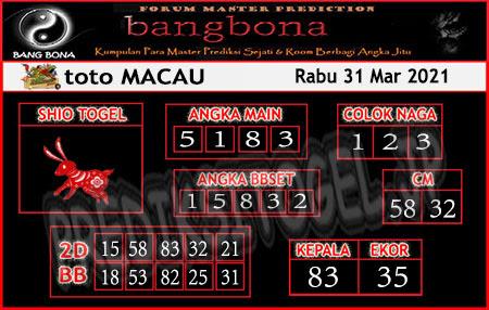 Prediksi Bangbona Toto Macau Rabu 31 Maret 2021