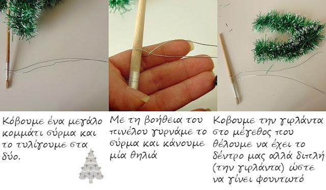 ψευτικα-διακοσμητικά-χριστουγεννιάτικα-δέντρα
