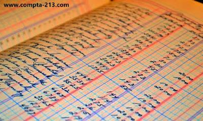 مدونة الحسابات المحاسبية الخاصة بالشركة